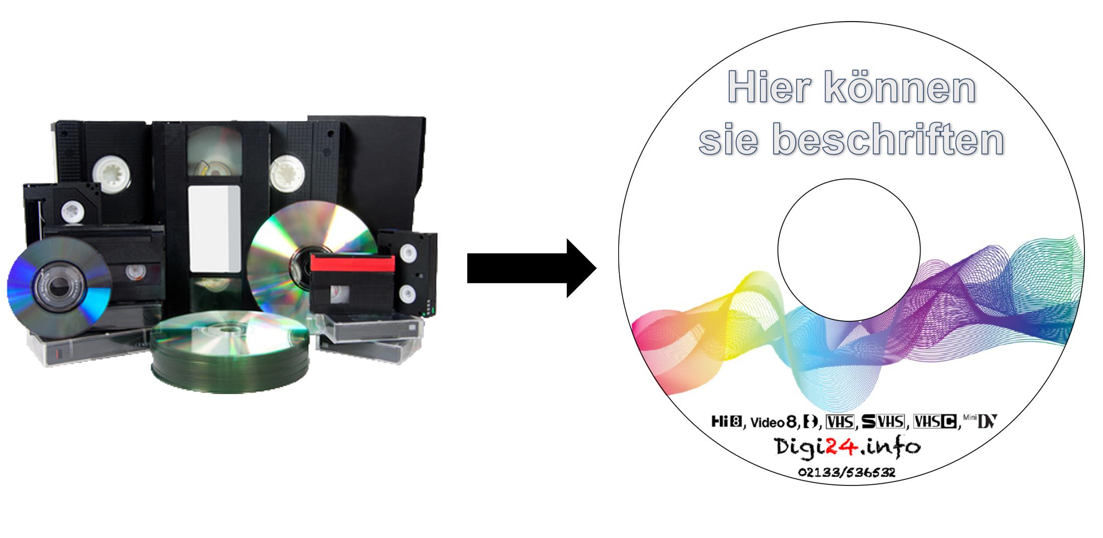 berspielen digitalisieren von vhs vhs c hi8 video8 digital8 minidv auf bluray ebay. Black Bedroom Furniture Sets. Home Design Ideas
